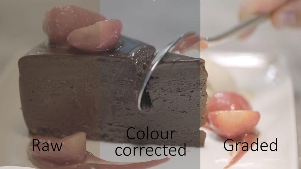 Colour Breakdown P.F.Changs